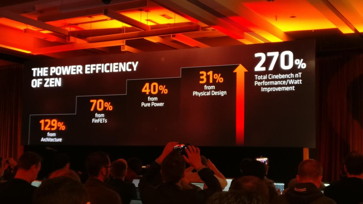 AMd Ryzen power efficiency