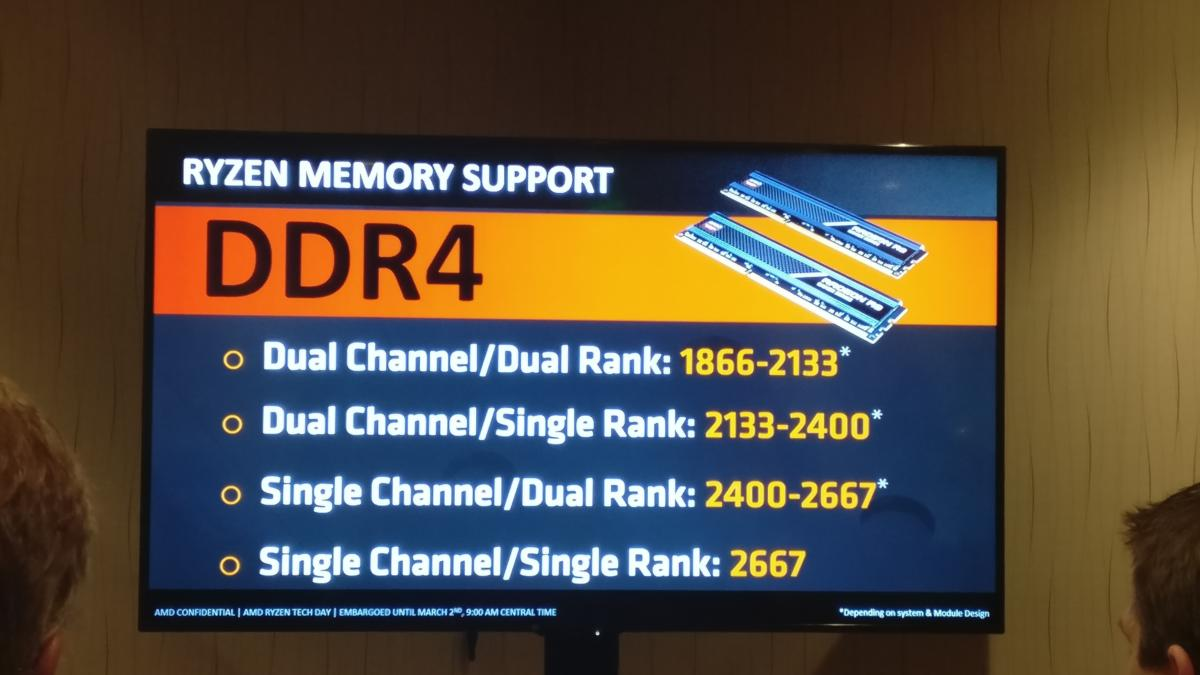 AMD Ryzen memory speeds