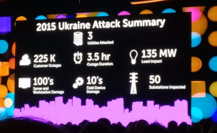 ukraine attack