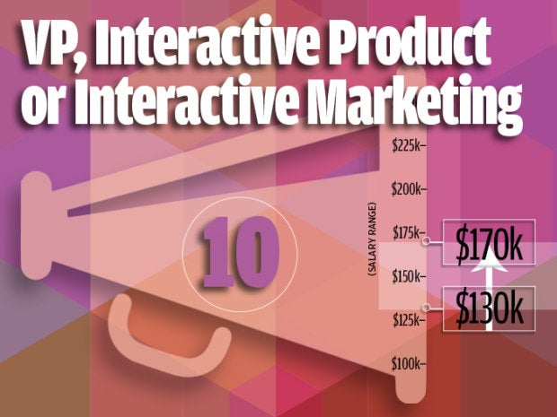 10. VP, Interactive Product or Interactive Marketing