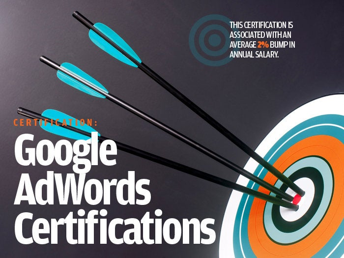 Google AdWords Certifications