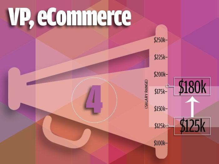 4. VP, eCommerce