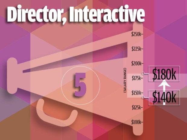 5. Director, Interactive