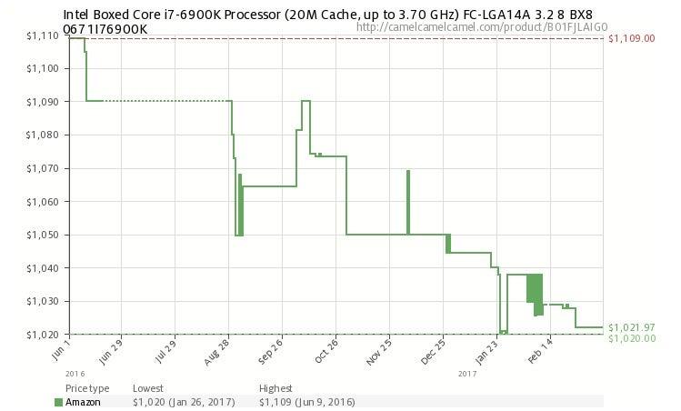 Ryzen rumors: Perception vs  reality with AMD's new CPU | PCWorld