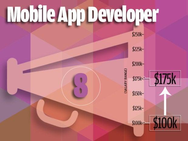 8. Mobile App Developer