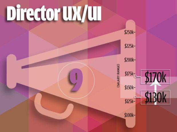 9. Director UX/UI