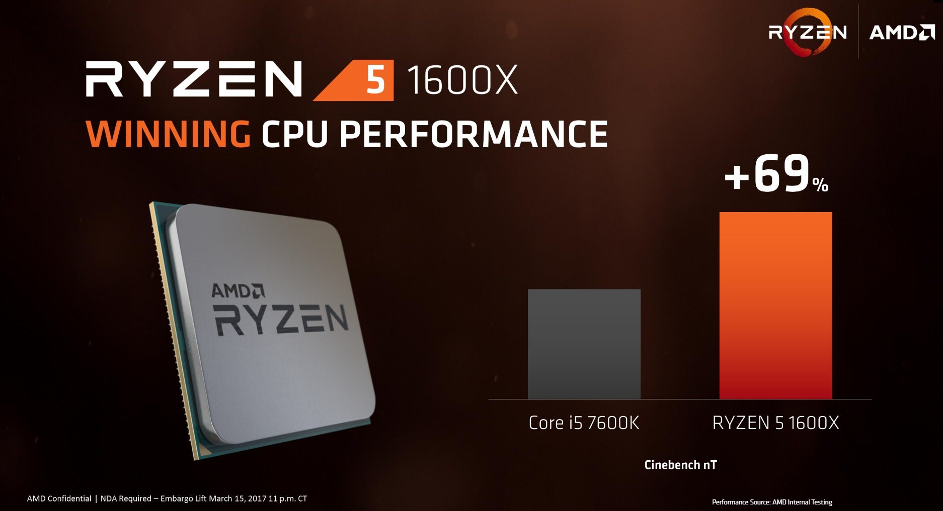 Graphic Design Amd Vs Intel Core