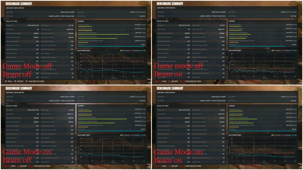Windows 10 Creators Update Beam Game Mode performance
