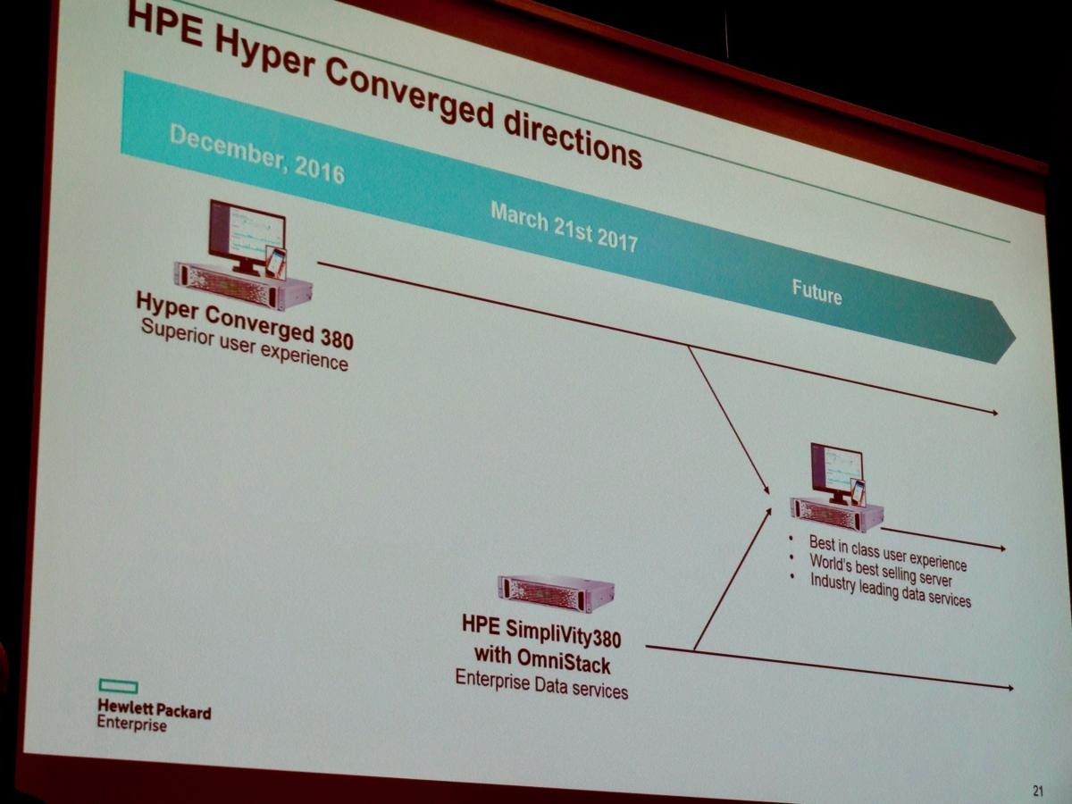hpe hyper converged directions
