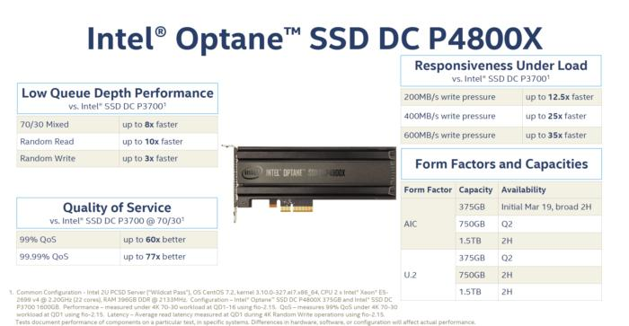 Intel has announced a server Optane drive and plans for a consumer one. We'd guess this slide gives an indication of just what Intel's plans are for consumers, too.