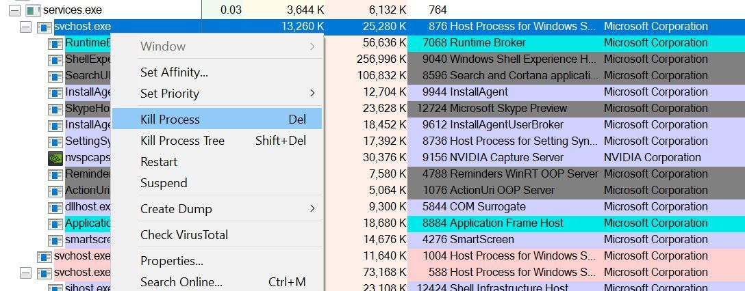 How to use Process Explorer, Microsoft's free, supercharged