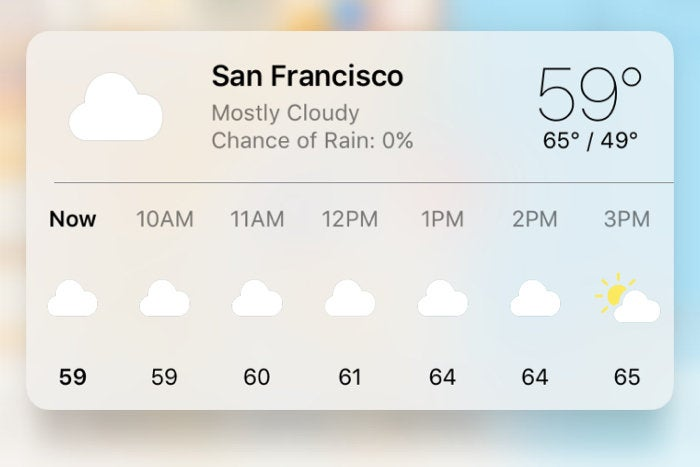 Hourly Weather forecast in Maps