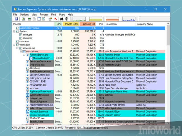 The other best system admin tool: Process Explorer