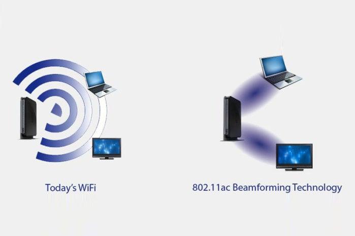 beamforming