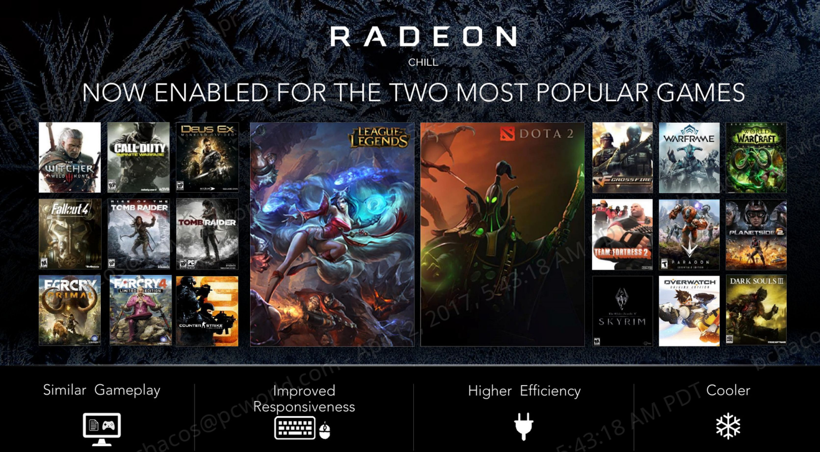 Sapphire Radeon RX 580 review: AMD battles for PC gaming's