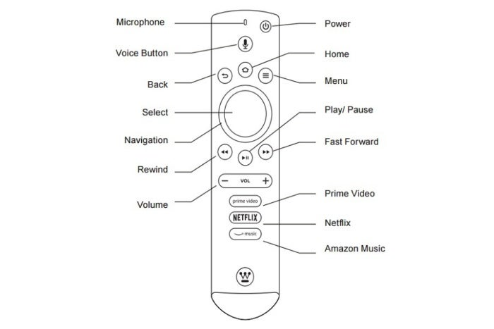 firewestinghouseremote