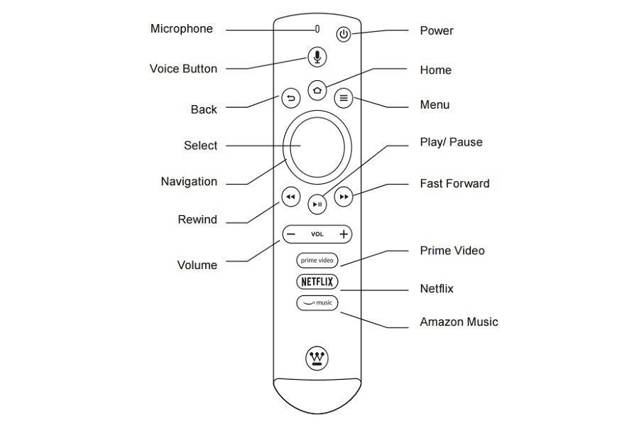 Amazon U0026 39 S Next Fire Tv Box  An Educated Wishlist