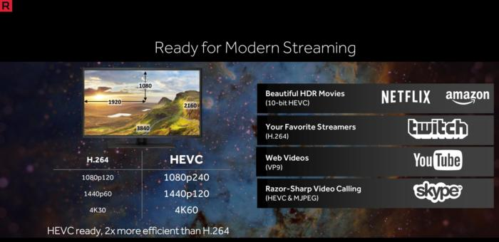 polaris streaming features