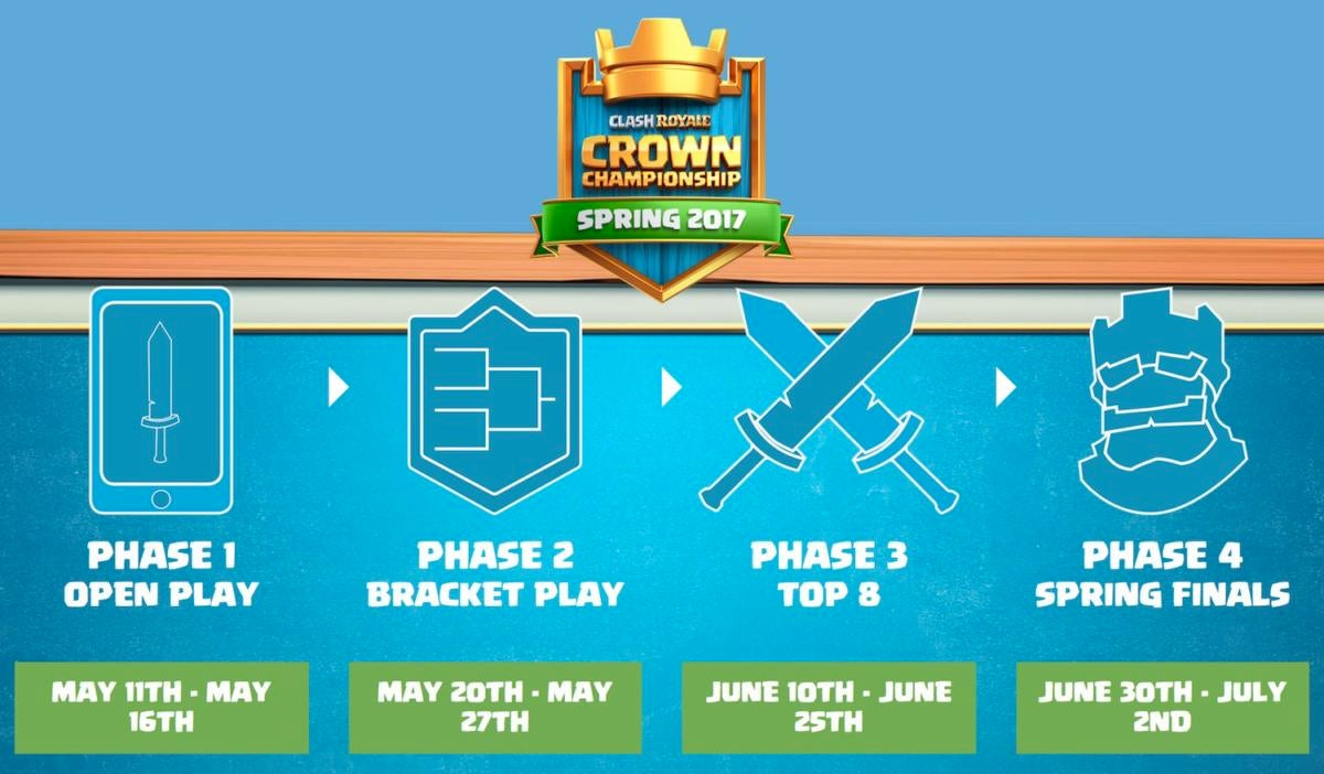 clashroyale crownchamp spring