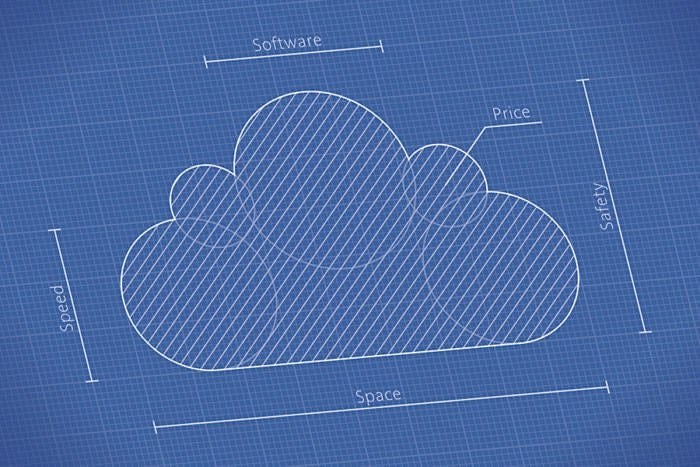 cloud blueprint schematic