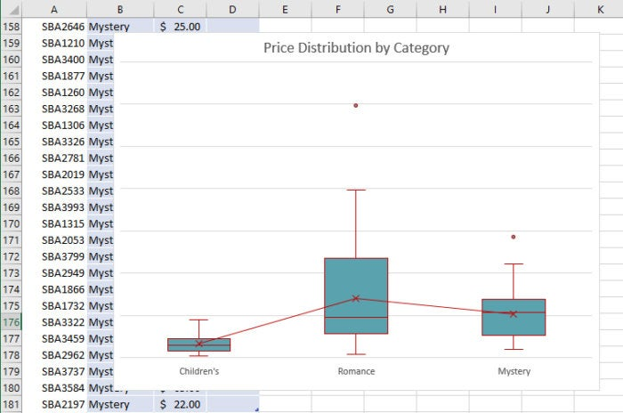 Excel 2016 box and whisker chart