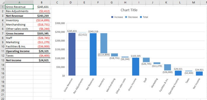 Excel 2016 waterfall chart
