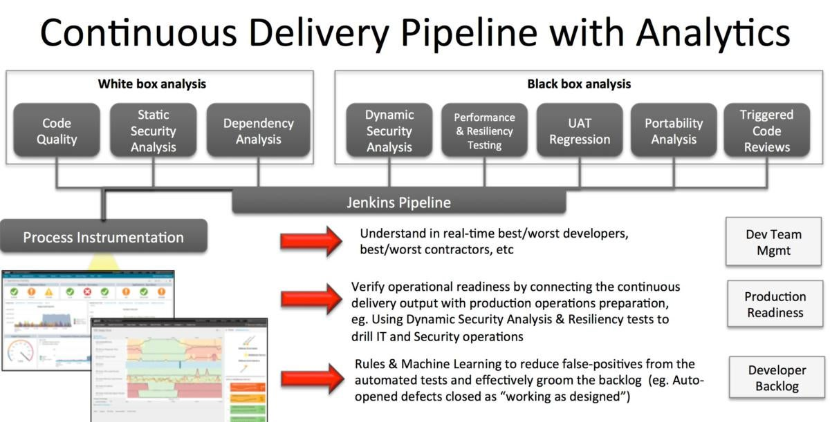 Jenkins Pipeline Dynamic Choice Parameter