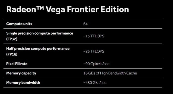 radeon vega frontier edition stats
