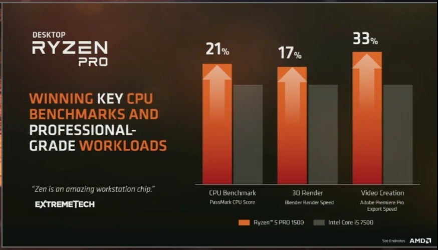 AMD's Ryzen Mobile chips are ready for liftoff, with the new Ryzen