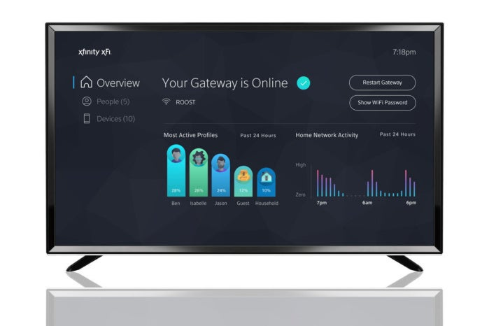 Comcast Xfinity xFi: A cloud-based service for managing home