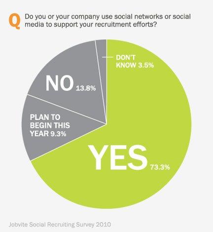 Jobvite_Social_Recruiting.jpg