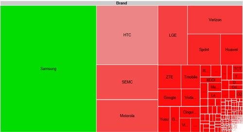 AndroidFragmentation.jpg