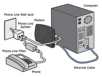 dsl connection too slow here s how to speed it up cio rh cio com dsl cable connection diagram dsl cable connection diagram
