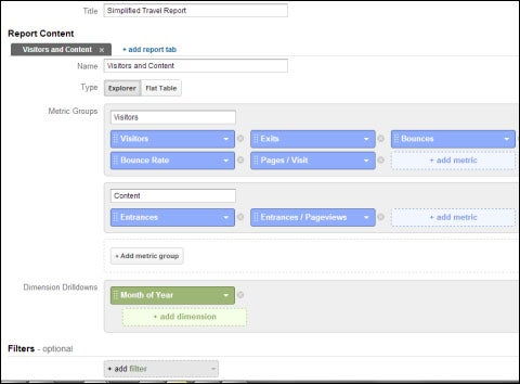 Google Analytics Visitors and Content Report