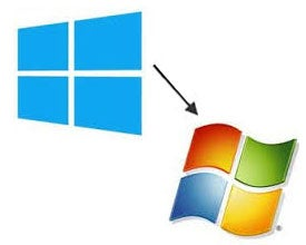 Microsoft Windows 7, Microsoft Windows 8, downgrade from Windows 8 to Windows 7
