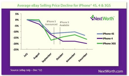 sell%20ur%20iphone_edited-1_0.jpg