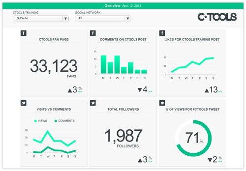 Business Analytics 5.0