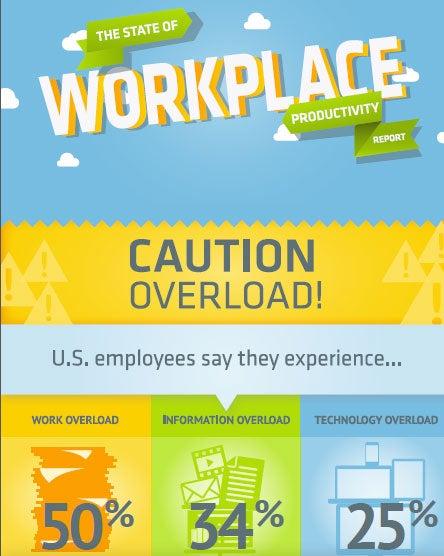 workplace productivity, Cornerstone Ondemand