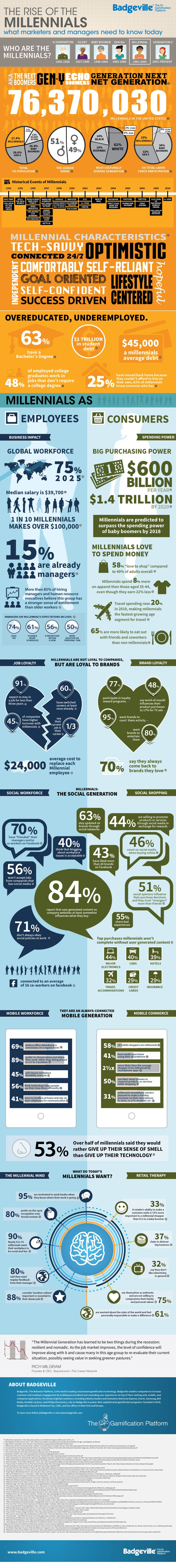 what you need to know to hire manage and market to millennials cio click to enlarge