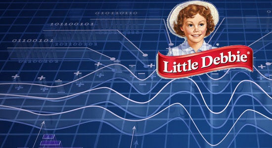 How Little Debbie Used Predictive Analytics To Survive