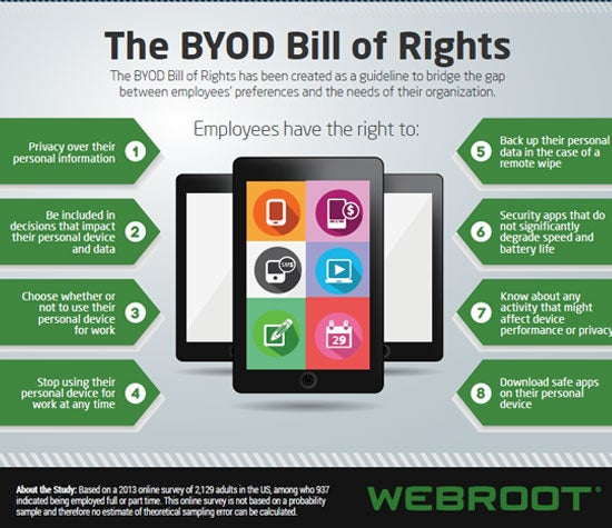 BYOD, Webroot, BYOD Bill of Rights