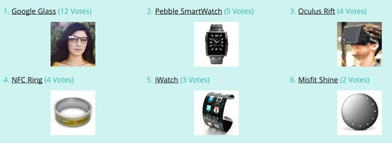 Tech expert favorite wearables