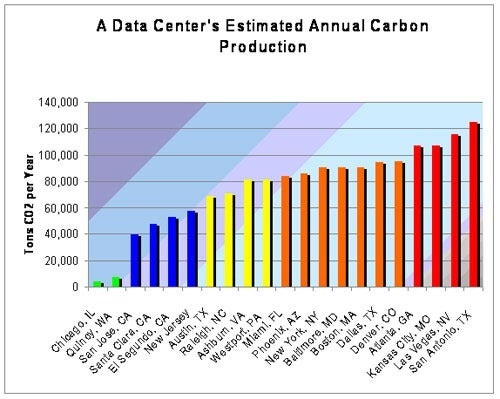 the data center energy efficiency information technology essay Press kit - eco-technology research papers intel and microsoft funded a series of peer-reviewed research papers that assess the energy and environmental impacts of information technology.
