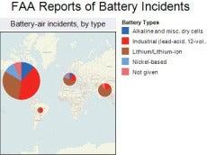 Interactive FAA chart