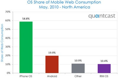 Apple-Android Quantcast