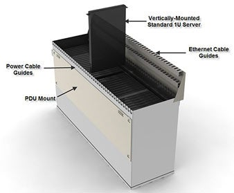 Data center cooling device