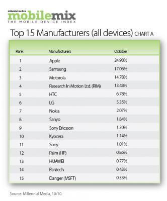 top-15-manufacturers.jpg
