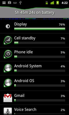 Android Gingerbread: Power
