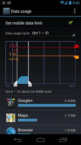 Android Ice Cream Sandwich Data Monitor