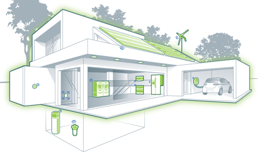 fully connected home illustration